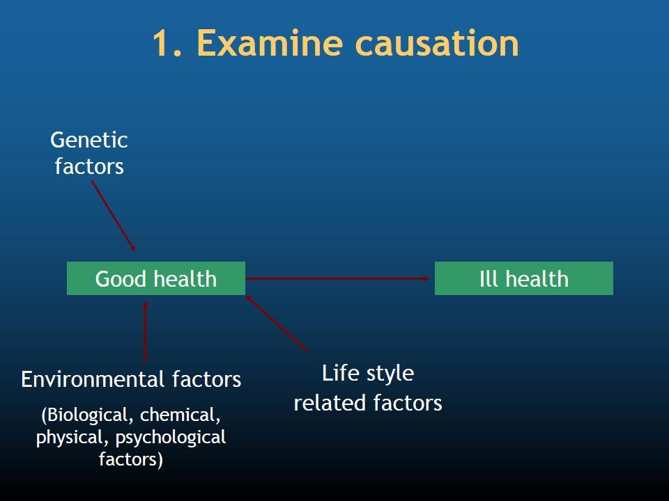 Examine causation