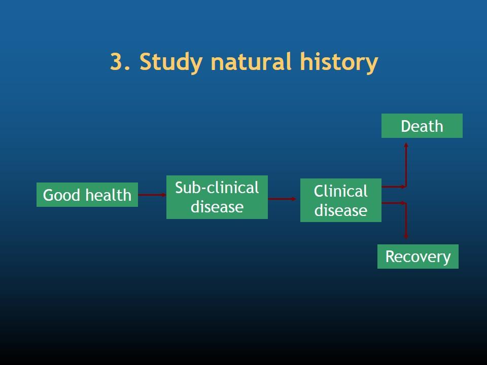 Study natural history