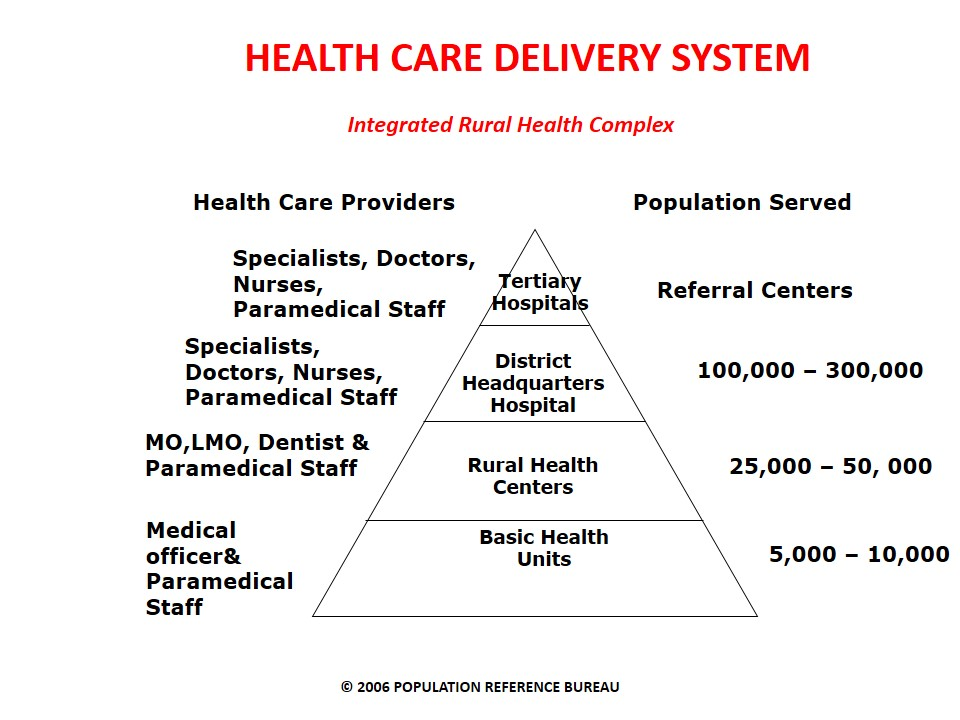 health care delivery models Healthcare 2015 and care delivery delivery models refined, competencies defined healthcare ibm institute for business value ibm global business services.