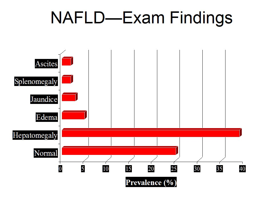 NAFLD exam findings