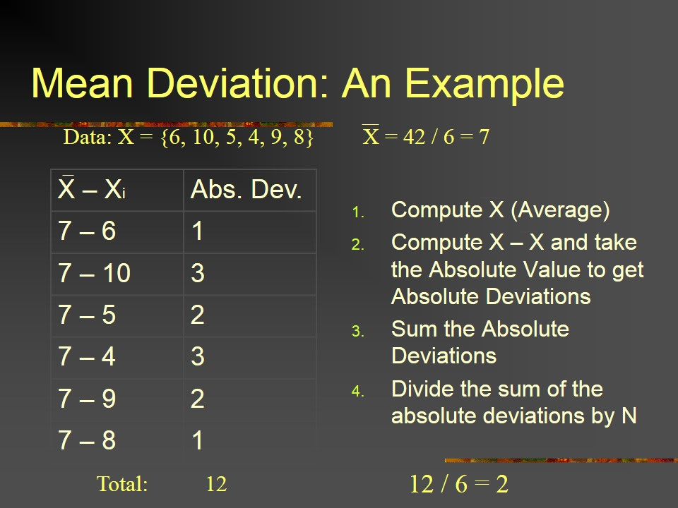 mean deviation example