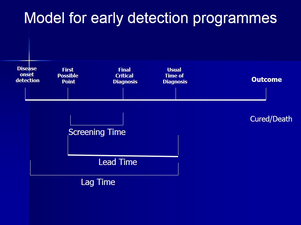 model for early detection programme
